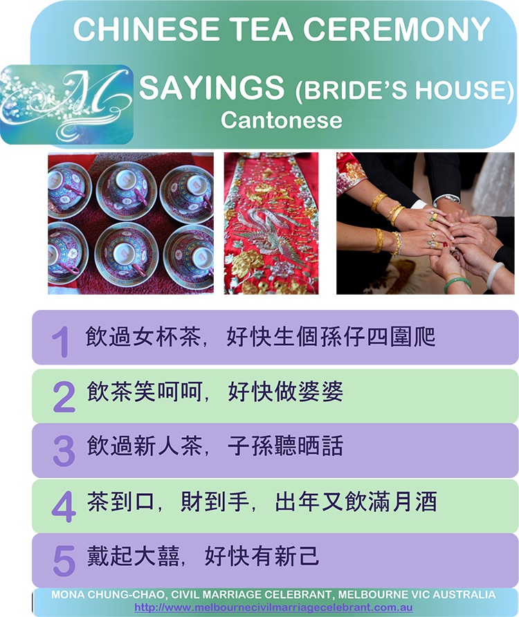 Sayings (Bride's House) - Cantonese