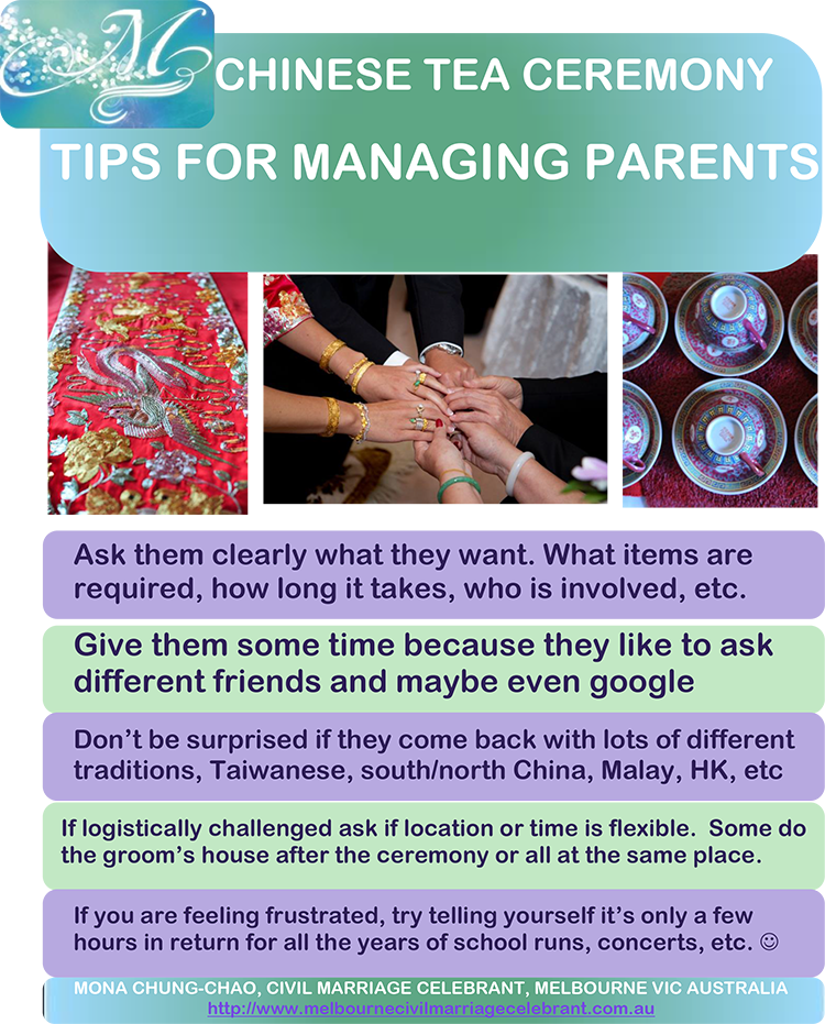 Tips for Managing Parents