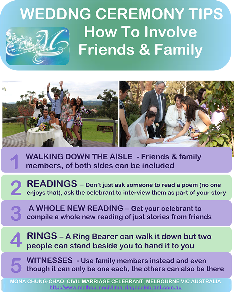 How to Involve Friends & Family